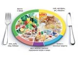 База отдыха Ботово - иконка «питание» в Осташкове